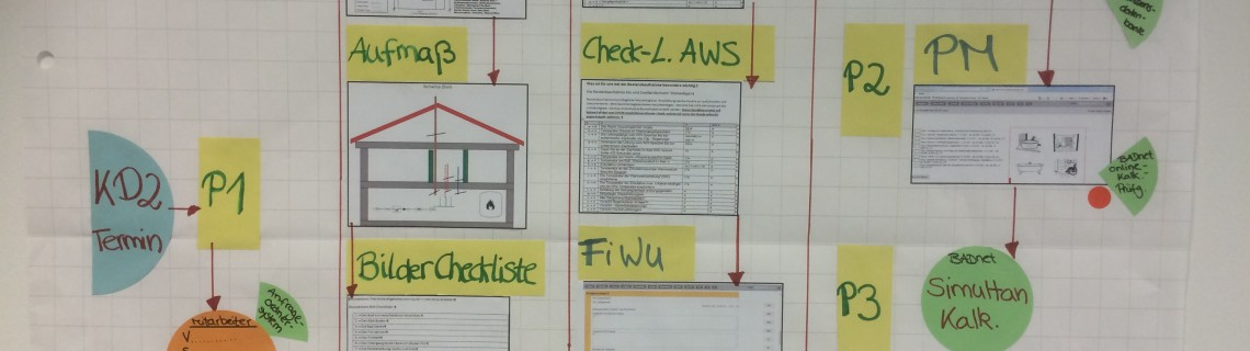 Prozessschema, Foto: VDS